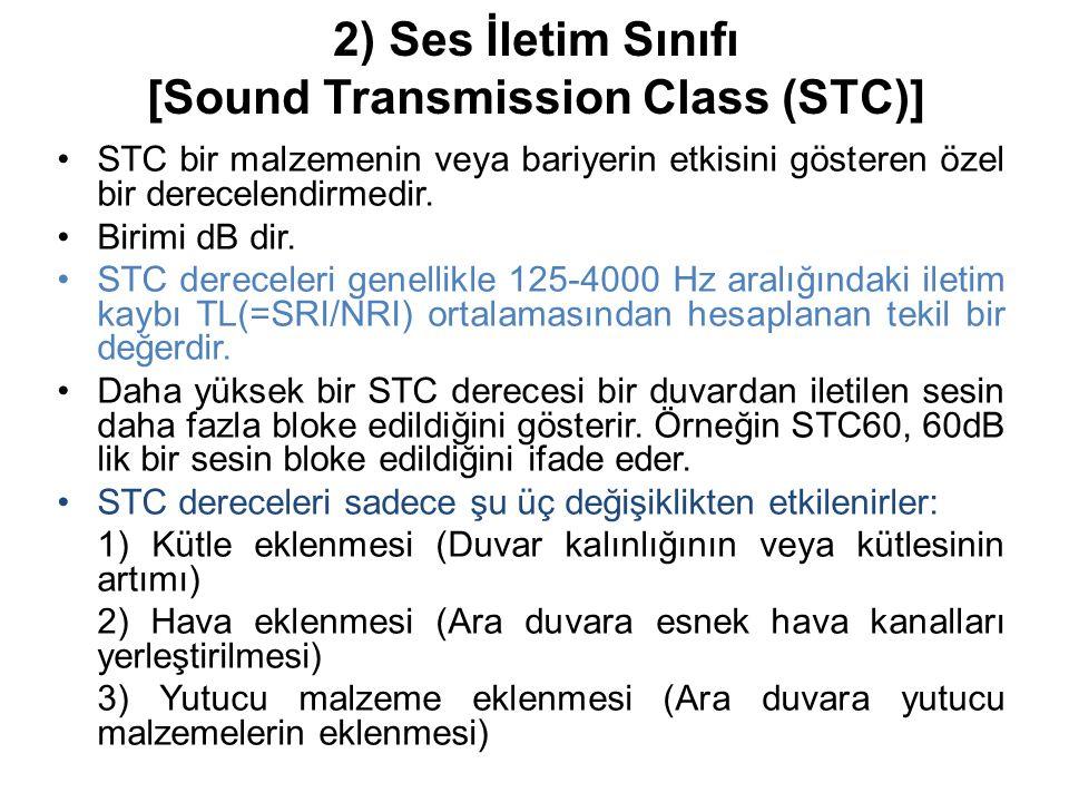 2) Ses İletim Sınıfı [Sound Transmission Class (STC)]